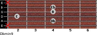 Dbmin9 for guitar on frets x, 4, 2, 4, 4, x