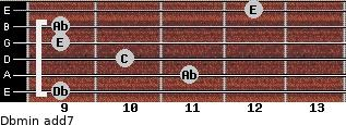 Dbmin(add7) for guitar on frets 9, 11, 10, 9, 9, 12