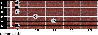 Dbmin(add7) for guitar on frets 9, 11, 10, 9, 9, 9