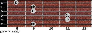 Dbmin(add7) for guitar on frets 9, 11, 11, 9, 9, 8