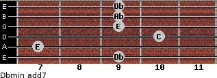 Dbmin(add7) for guitar on frets 9, 7, 10, 9, 9, 9