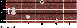 Dbmin(add7) for guitar on frets 9, 7, 6, 6, x, 8