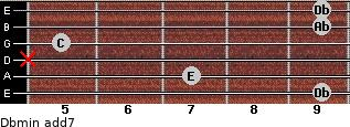 Dbmin(add7) for guitar on frets 9, 7, x, 5, 9, 9
