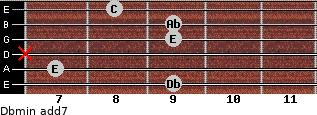 Dbmin(add7) for guitar on frets 9, 7, x, 9, 9, 8