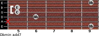 Dbmin(add7) for guitar on frets 9, x, 6, 5, 5, 9