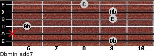 Dbmin(add7) for guitar on frets 9, x, 6, 9, 9, 8
