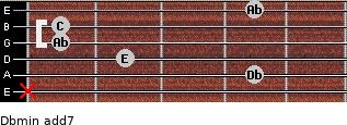 Dbmin(add7) for guitar on frets x, 4, 2, 1, 1, 4