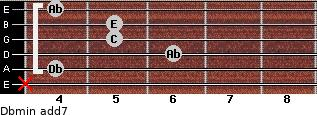 Dbmin(add7) for guitar on frets x, 4, 6, 5, 5, 4