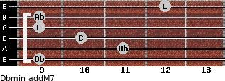 Dbmin(addM7) for guitar on frets 9, 11, 10, 9, 9, 12