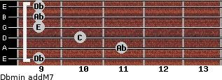 Dbmin(addM7) for guitar on frets 9, 11, 10, 9, 9, 9