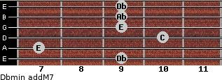 Dbmin(addM7) for guitar on frets 9, 7, 10, 9, 9, 9
