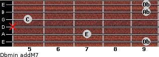 Dbmin(addM7) for guitar on frets 9, 7, x, 5, 9, 9