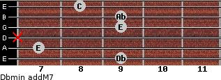 Dbmin(addM7) for guitar on frets 9, 7, x, 9, 9, 8