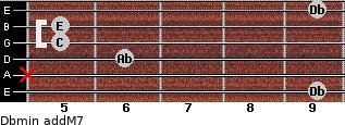 Dbmin(addM7) for guitar on frets 9, x, 6, 5, 5, 9
