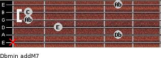 Dbmin(addM7) for guitar on frets x, 4, 2, 1, 1, 4