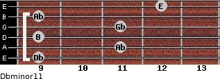 Dbminor11 for guitar on frets 9, 11, 9, 11, 9, 12