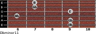 Dbminor11 for guitar on frets 9, 9, 6, 9, 7, 7