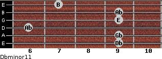Dbminor11 for guitar on frets 9, 9, 6, 9, 9, 7
