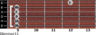 Dbminor11 for guitar on frets 9, 9, 9, 9, 9, 12