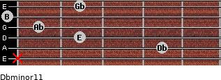 Dbminor11 for guitar on frets x, 4, 2, 1, 0, 2