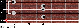 Dbminor11 for guitar on frets x, 4, 2, 4, 4, 2