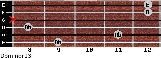 Dbminor13 for guitar on frets 9, 11, 8, x, 12, 12