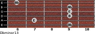 Dbminor13 for guitar on frets 9, 7, 9, 9, 9, 6