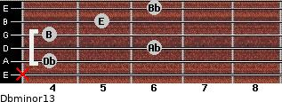 Dbminor13 for guitar on frets x, 4, 6, 4, 5, 6