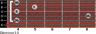 Dbminor13 for guitar on frets x, 4, 8, 4, 5, 4