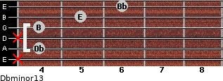 Dbminor13 for guitar on frets x, 4, x, 4, 5, 6