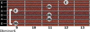 Dbminor6 for guitar on frets 9, 11, 11, 9, 11, 12