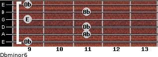 Dbminor6 for guitar on frets 9, 11, 11, 9, 11, 9