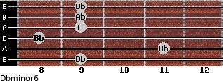 Dbminor6 for guitar on frets 9, 11, 8, 9, 9, 9