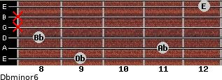 Dbminor6 for guitar on frets 9, 11, 8, x, x, 12