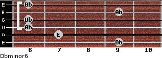 Dbminor6 for guitar on frets 9, 7, 6, 6, 9, 6