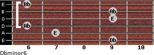 Dbminor6 for guitar on frets 9, 7, 6, 9, 9, 6
