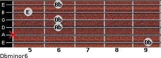 Dbminor6 for guitar on frets 9, x, 6, 6, 5, 6