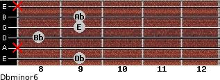 Dbminor6 for guitar on frets 9, x, 8, 9, 9, x