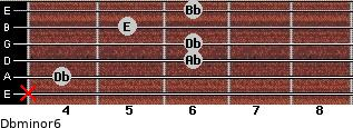 Dbminor6 for guitar on frets x, 4, 6, 6, 5, 6