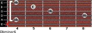 Dbminor6 for guitar on frets x, 4, 8, 6, 5, 4