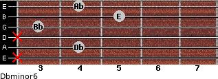 Dbminor6 for guitar on frets x, 4, x, 3, 5, 4