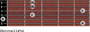 Dbm(maj11)#5/A for guitar on frets 5, 0, 2, 5, 2, 2