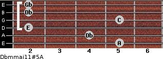 Dbm(maj11)#5/A for guitar on frets 5, 4, 2, 5, 2, 2