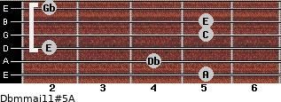 Dbm(maj11)#5/A for guitar on frets 5, 4, 2, 5, 5, 2