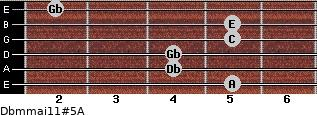 Dbm(maj11)#5/A for guitar on frets 5, 4, 4, 5, 5, 2