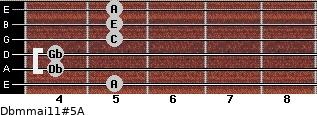 Dbm(maj11)#5/A for guitar on frets 5, 4, 4, 5, 5, 5