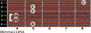 Dbm(maj11)#5/A for guitar on frets 5, 4, 4, 5, 5, 8