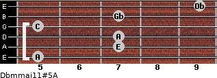 Dbm(maj11)#5/A for guitar on frets 5, 7, 7, 5, 7, 9