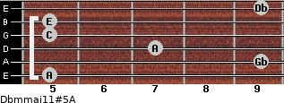 Dbm(maj11)#5/A for guitar on frets 5, 9, 7, 5, 5, 9
