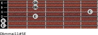 Dbm(maj11)#5/E for guitar on frets 0, 0, 2, 5, 2, 2
